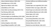 Die Romantik Als Literaturepoche Deutsch Klasse 10