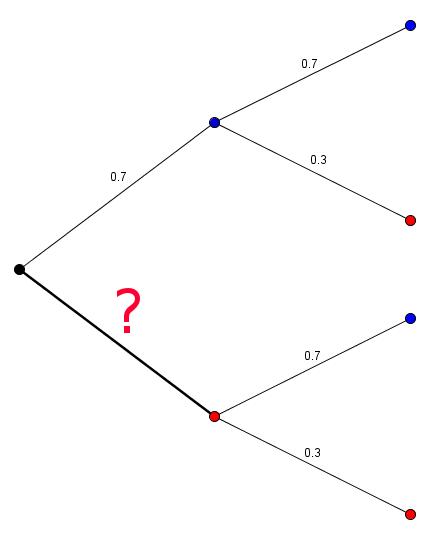 3 1 4 Baumdiagramm Und Vierfeldertafel Mathelike