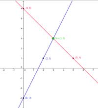 p-q-Formel - Übungen mit Lösungen