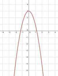 Lineare Gleichungssysteme zeichnerisch lösen
