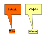 Who Subjekt Whom Objekt
