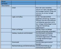 Informative Texte Schreiben Deutsch Klasse 10 4