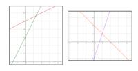 schnittpunkt zweier linearer funktionen berechnen. Black Bedroom Furniture Sets. Home Design Ideas